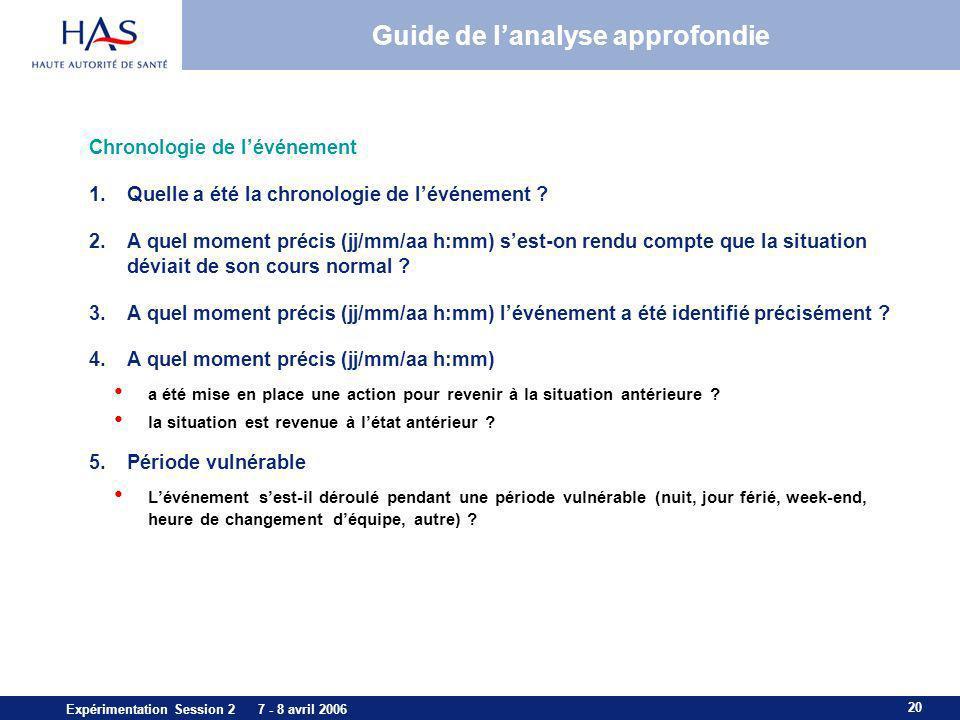20 Expérimentation Session 2 7 - 8 avril 2006 Guide de lanalyse approfondie Chronologie de lévénement 1.Quelle a été la chronologie de lévénement ? 2.