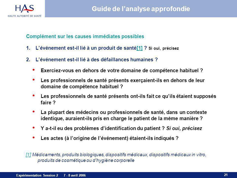 21 Expérimentation Session 2 7 - 8 avril 2006 Guide de lanalyse approfondie Complément sur les causes immédiates possibles 1.Lévénement est-il lié à u