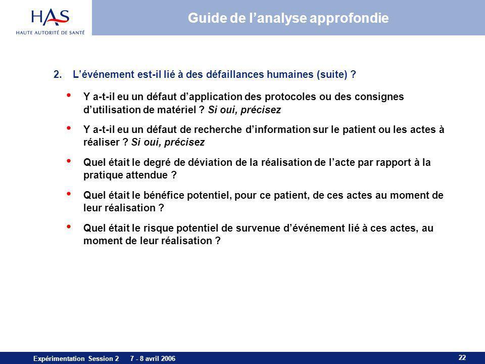 22 Expérimentation Session 2 7 - 8 avril 2006 Guide de lanalyse approfondie 2.Lévénement est-il lié à des défaillances humaines (suite) ? Y a-t-il eu