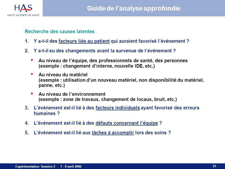 23 Expérimentation Session 2 7 - 8 avril 2006 Guide de lanalyse approfondie Recherche des causes latentes 1.Y a-t-il des facteurs liés au patient qui