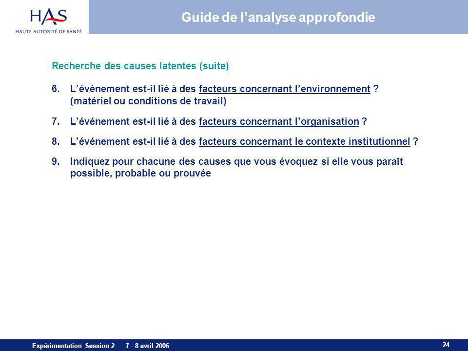 24 Expérimentation Session 2 7 - 8 avril 2006 Guide de lanalyse approfondie Recherche des causes latentes (suite) 6.Lévénement est-il lié à des facteu