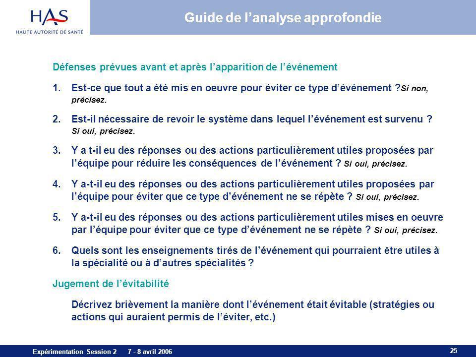 25 Expérimentation Session 2 7 - 8 avril 2006 Guide de lanalyse approfondie Défenses prévues avant et après lapparition de lévénement 1.Est-ce que tou