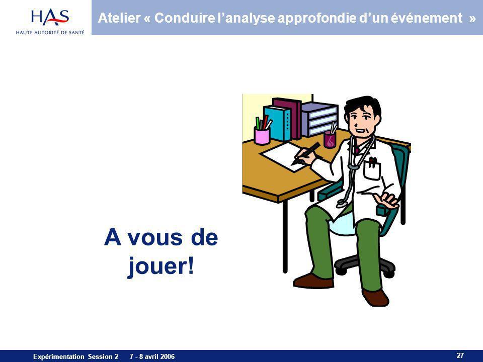 27 Expérimentation Session 2 7 - 8 avril 2006 Atelier « Conduire lanalyse approfondie dun événement » A vous de jouer!