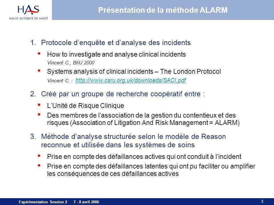 3 Expérimentation Session 2 7 - 8 avril 2006 Présentation de la méthode ALARM 1.Protocole denquête et danalyse des incidents How to investigate and an