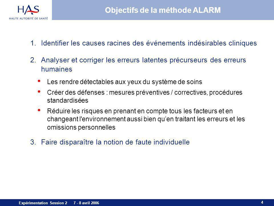 4 Expérimentation Session 2 7 - 8 avril 2006 Objectifs de la méthode ALARM 1.Identifier les causes racines des événements indésirables cliniques 2.Ana