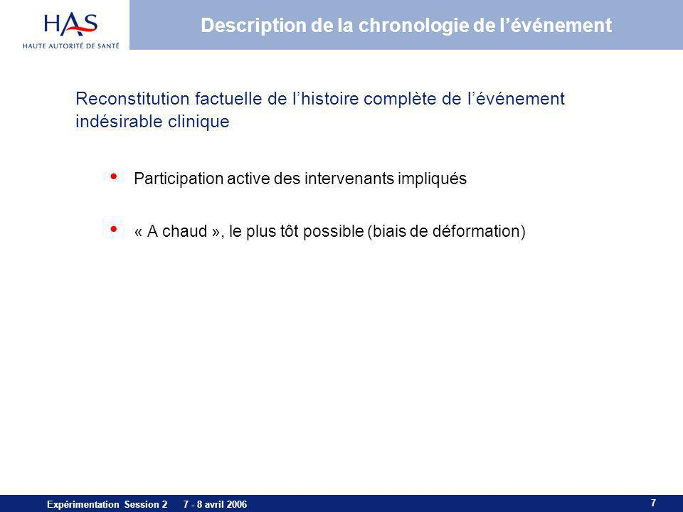 7 Expérimentation Session 2 7 - 8 avril 2006 Description de la chronologie de lévénement Reconstitution factuelle de lhistoire complète de lévénement