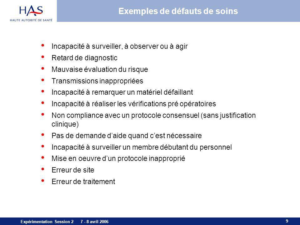 9 Expérimentation Session 2 7 - 8 avril 2006 Exemples de défauts de soins Incapacité à surveiller, à observer ou à agir Retard de diagnostic Mauvaise