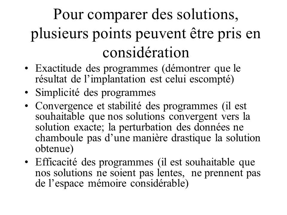 Complexité amortie 4 L approche consiste à affecter un coût artificiel à chaque op é ration dans la séquence d op é rations.