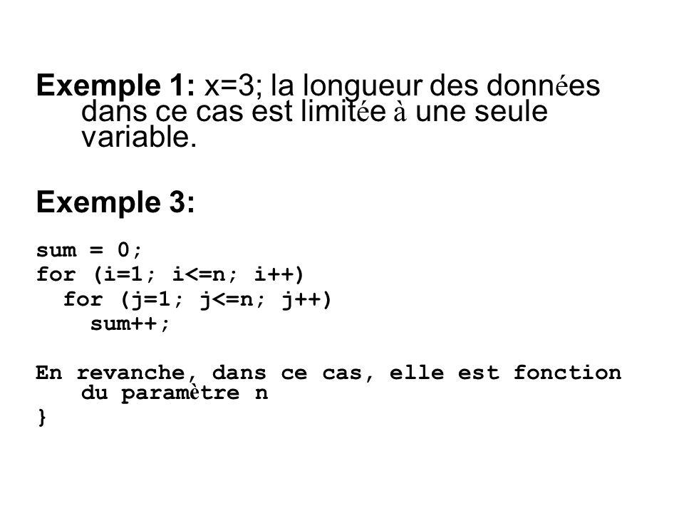 On arrêtera les itérations de la boucle while dès que la condition suivante est vérifiée n/ 2 k = 1 donc k = O(log n) Autrement dit, la complexité de cet algorithme dans le pire cas est en O(log n).