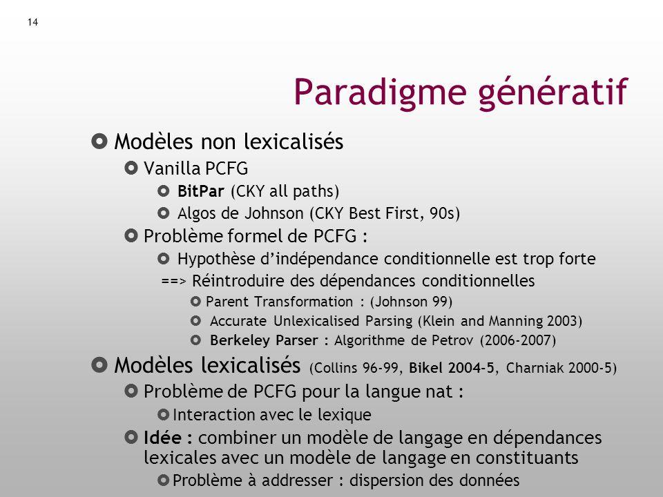 15 PCFG Modèle de langage : CFG dont chaque règle A --> est associée à une probabilité telle que : Une PCFG définit une distribution de probabilité sur lensemble des arbres finis générés par la grammaire.