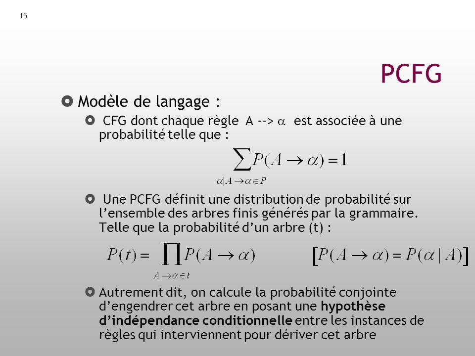 16 Modèles non lexicalisés 1 : le split SPLIT Problème PCFG : conditions dindépendance trop fortes « Coup de codage » (< HMM Trigrammes) Ex.