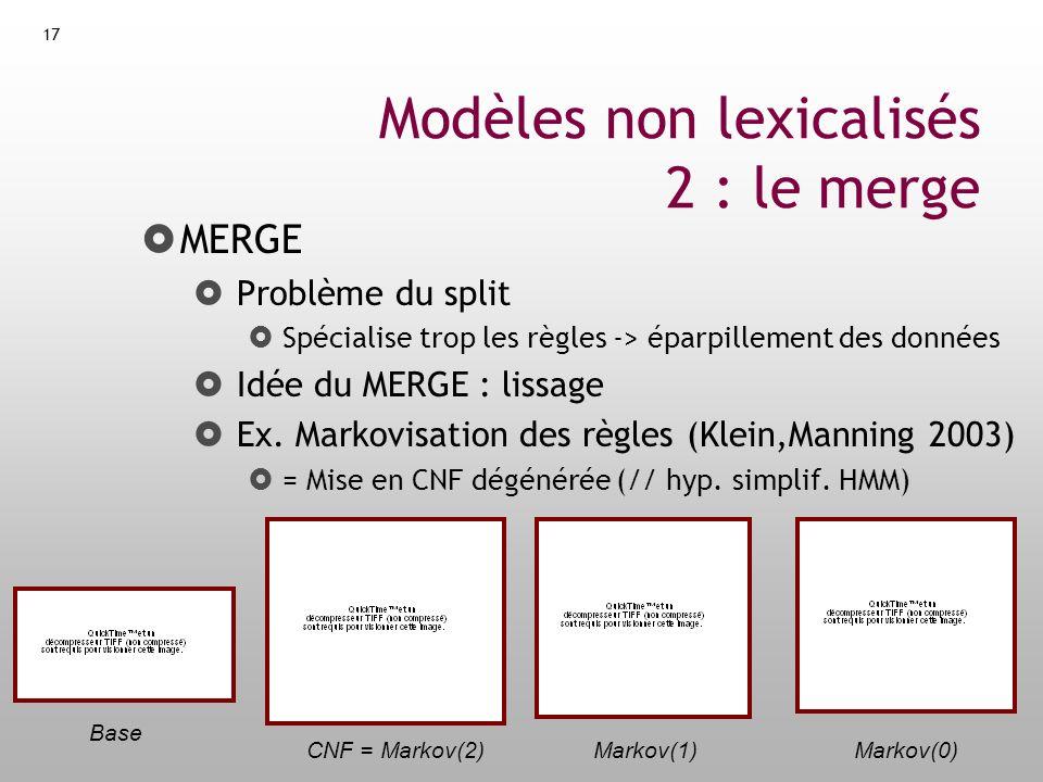 18 Modèles non lexicalisés 3 : split/merge Algorithme de Berkeley (Petrov/Klein 06-07) Split/merge sur les catégories de la grammaire + Markovisation dordre k Utilise EM (< Dedans-Dehors < Baum Welch HMM) Convergence non garantie .