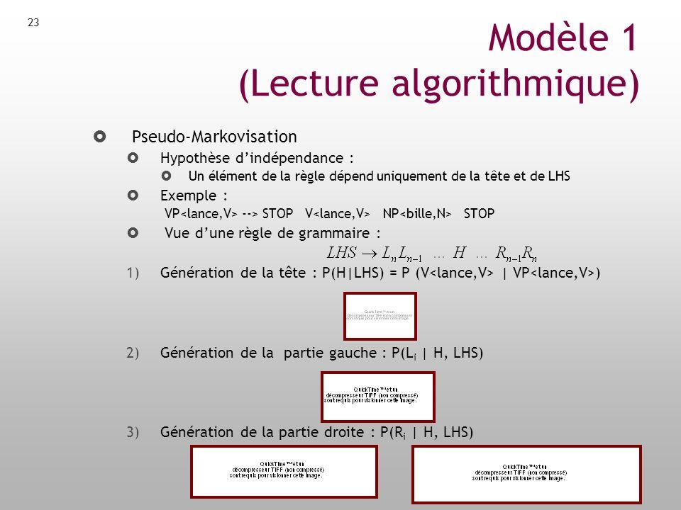 24 Modèle 1 (Lecture probabiliste) Soit : On a le modèle suivant (modèle 1): Complications supplémentaires : Ajout dun paramètre de distance par rapport à la tête (Modèle 2) Ajout dun paramètre cadre de sous-cat pour les verbes gauchedroitetête