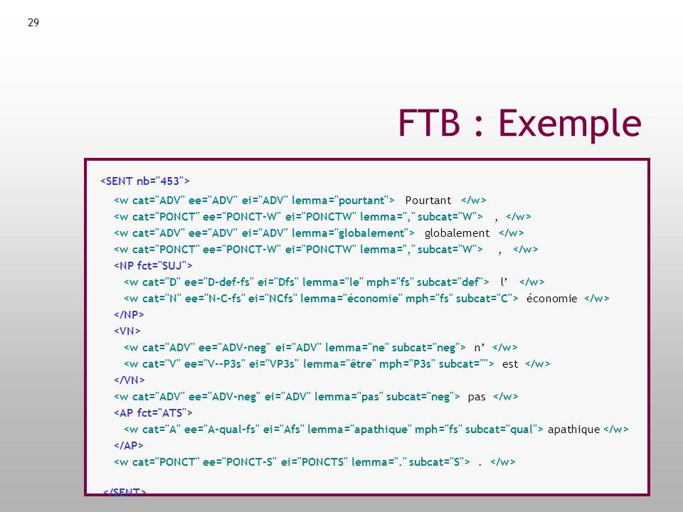 30 Fiche signalétique du FTB Token counts : 385458 Type counts : 24098 Tag token counts : 385458 Non Tag Symbol token counts : 242551 Function token counts : 65055 Sentence counts : 12351 Compound tokens : 55950 (14.52%)