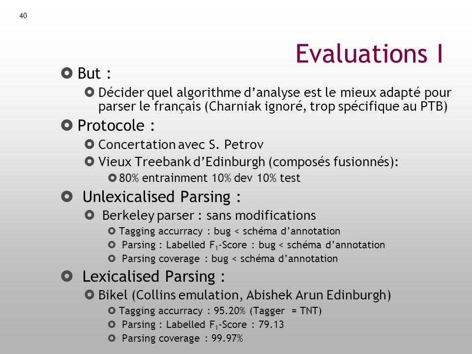 41 Evaluations II But : Comparer différents schémas dannotation Protocole French Treebank récent 80% entrainement 10% dev 10% test Berkeley parser : évaluation par evalb avec paramètres Collins Expériences : Treebank 1 : Tagging accurracy : 97.84% Parsing : Labelled F 1 -Score : 82.16 Parsing coverage : 100% Treebank 2 : Tagging accurracy : 91.49% Parsing Labelled F 1 -Score : 82.43 Parsing coverage : 99.9% Treebank2+ : Tagging accurracy : 96.40 Parsing Labelled F 1 -Score : 83.57 Parsing coverage : 99.9% Treebank3+: Tagging accurracy : 96.73 Parsing Labelled F 1 -Score : 84.23 Parsing coverage : 99.9%