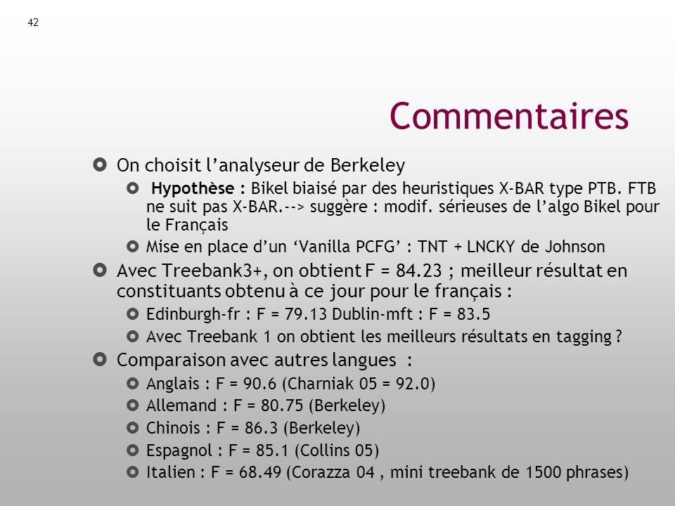 43 Améliorations envisagées Il y a encore pas mal de marge pour améliorer… >> Thématique de recherche (Mots composés) : On voit que les mots composés sont mal gérés (Treebank2 vs 2+): Suggère une stratégie en pipeline avec dico + apprentissage endogène à la Bourigault Suggère une stratégie originale en pipeline inversé : augmentation de lannotation du FTB (subcat) pour les mots composés.