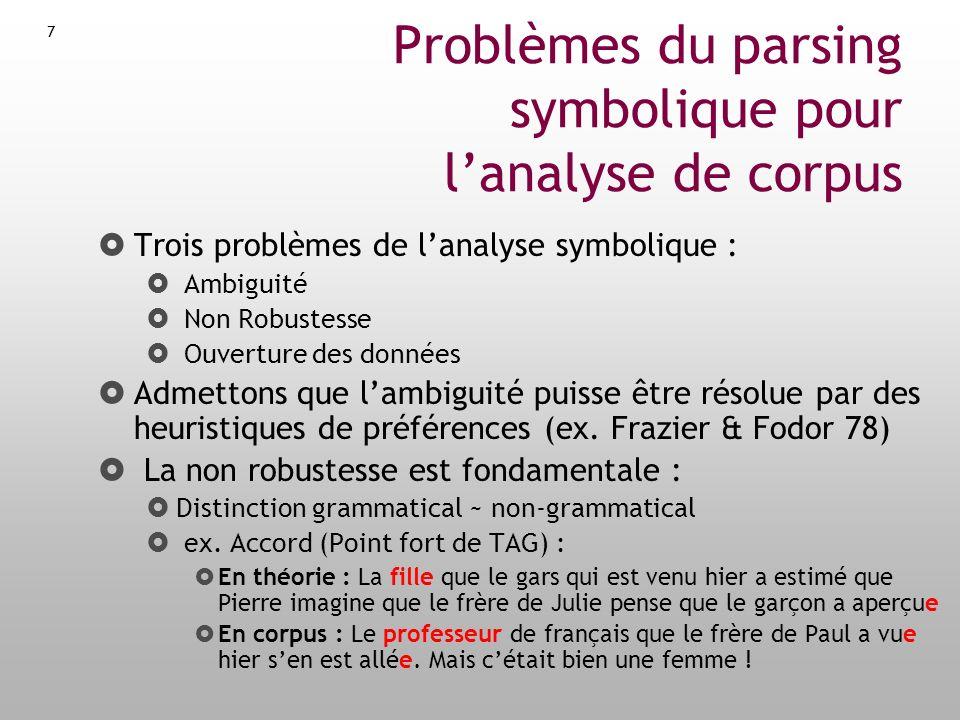 8 Propriété formelle dun corpus : loi de Zipf Les objets dun corpus sont en distribution de Zipf : Les mots Les règles de grammaire … La distribution pour le LN est une distribution de rang/fréquence, pour chaque mot : Rang (r) = fonction du Nbre doccurrences du mot (ordre décroissant) Fréquence f(r) = Nbre de doccurrences du mot de rang Loi de Zipf (version intuitive) : Conséquences : Très peu de mots très fréquents Très grand nombre de mots de basse fréquence