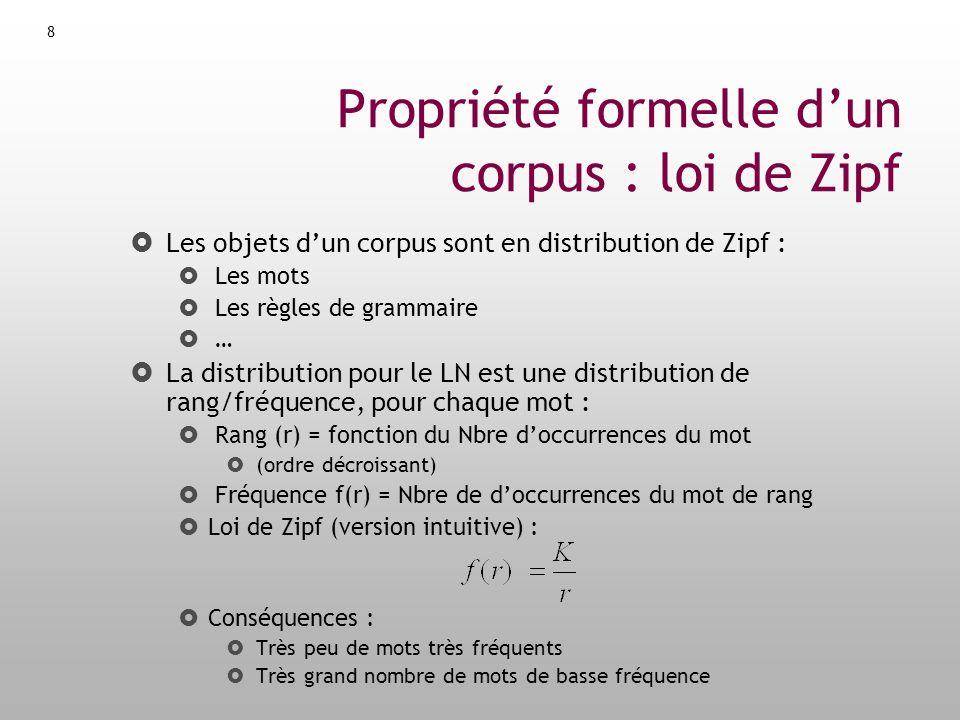 9 Loi de Zipf Distribution Rang/Fréquence dune PCFG extraite du FTB (treebank3+) Distribution Rang/Fréquence dune PCFG extraite du FTB (treebank3+)