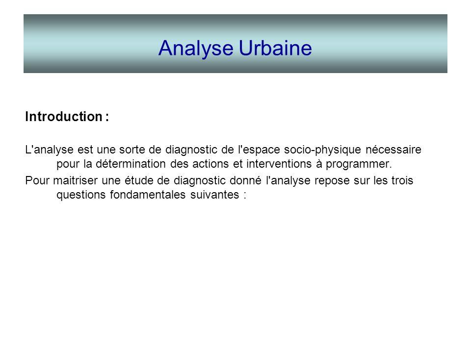 Analyse Urbaine Introduction : L'analyse est une sorte de diagnostic de l'espace socio-physique nécessaire pour la détermination des actions et interv