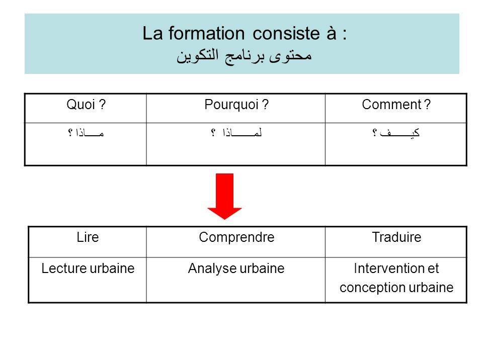 TraduireComprendreLire Intervention et conception urbaine Analyse urbaineLecture urbaine Comment ?Pourquoi ?Quoi ? كيـــــــف ؟لمـــــــاذا ؟مــــاذا