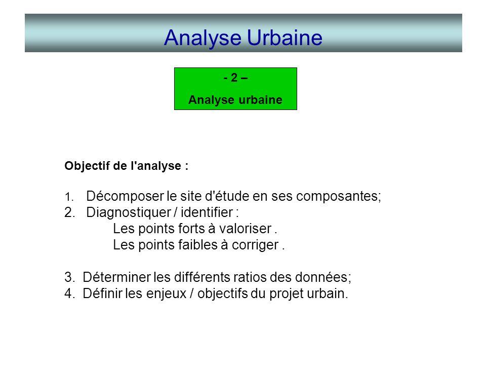 Analyse Urbaine Objectif de l'analyse : 1. Décomposer le site d'étude en ses composantes; 2. Diagnostiquer / identifier : Les points forts à valoriser