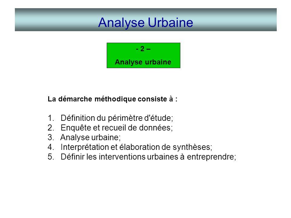 Analyse Urbaine La démarche méthodique consiste à : 1. Définition du périmètre d'étude; 2. Enquête et recueil de données; 3. Analyse urbaine; 4. Inter