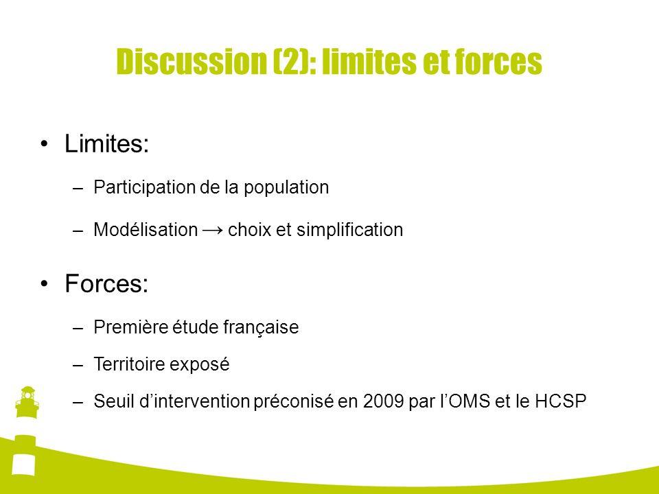 Discussion (2): limites et forces Limites: –Participation de la population –Modélisation choix et simplification Forces: –Première étude française –Te