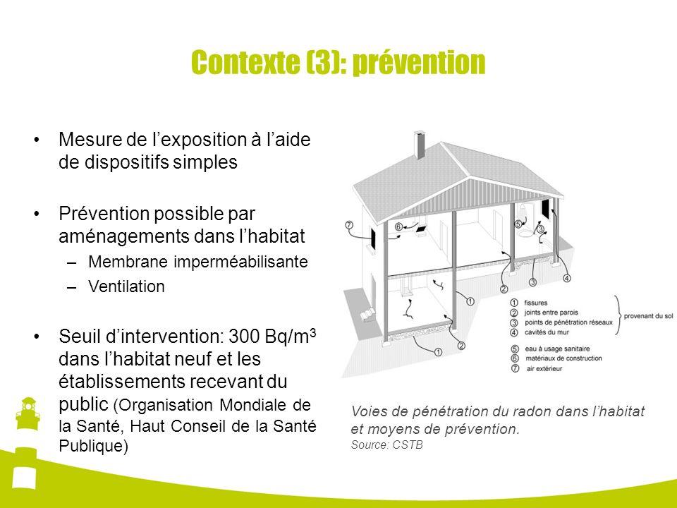 Contexte (3): prévention Voies de pénétration du radon dans lhabitat et moyens de prévention. Source: CSTB Mesure de lexposition à laide de dispositif