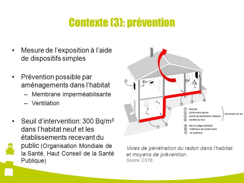 Mesure de lexposition à laide de dispositifs simples Prévention possible par aménagements dans lhabitat –Membrane imperméabilisante –Ventilation Seuil