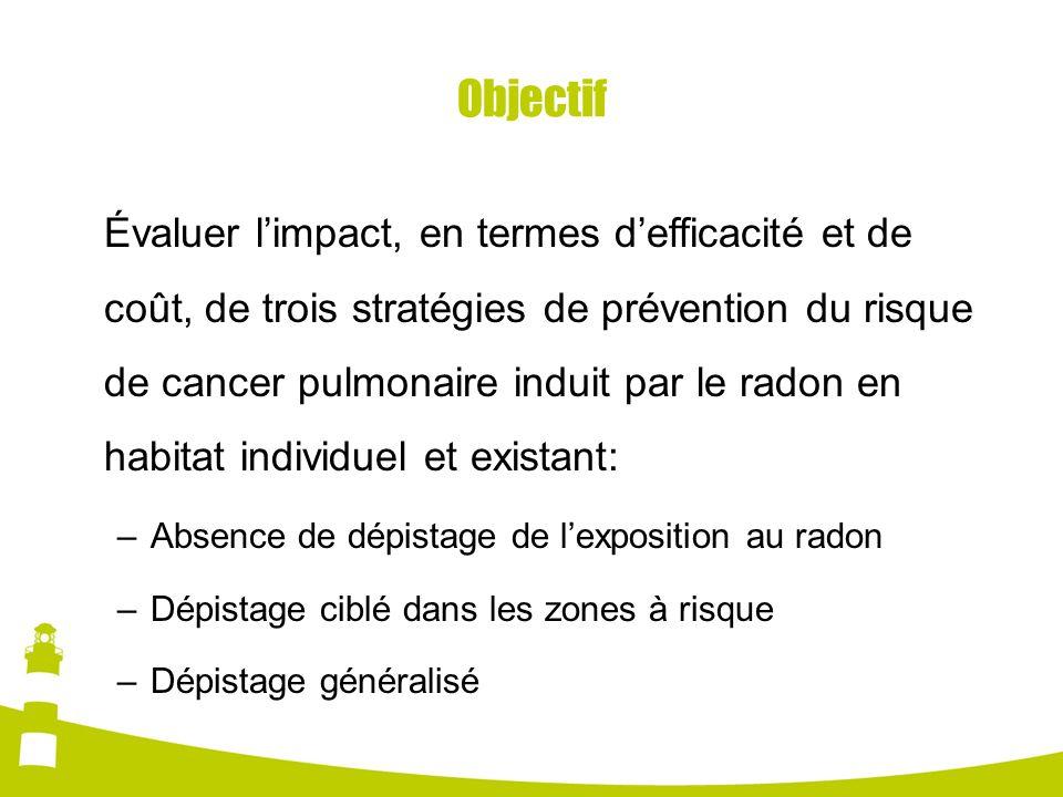 Objectif Évaluer limpact, en termes defficacité et de coût, de trois stratégies de prévention du risque de cancer pulmonaire induit par le radon en ha