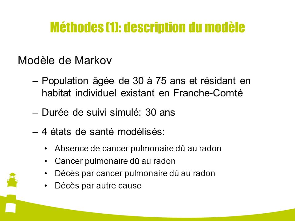 Méthodes (1): description du modèle Modèle de Markov –Population âgée de 30 à 75 ans et résidant en habitat individuel existant en Franche-Comté –Duré