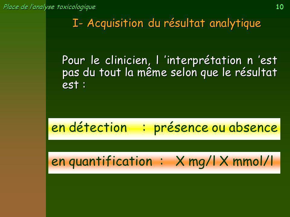 10 Place de lanalyse toxicologique Pour le clinicien, l interprétation n est pas du tout la même selon que le résultat est : en détection : présence o