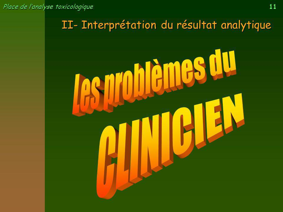 11 Place de lanalyse toxicologique II- Interprétation du résultat analytique