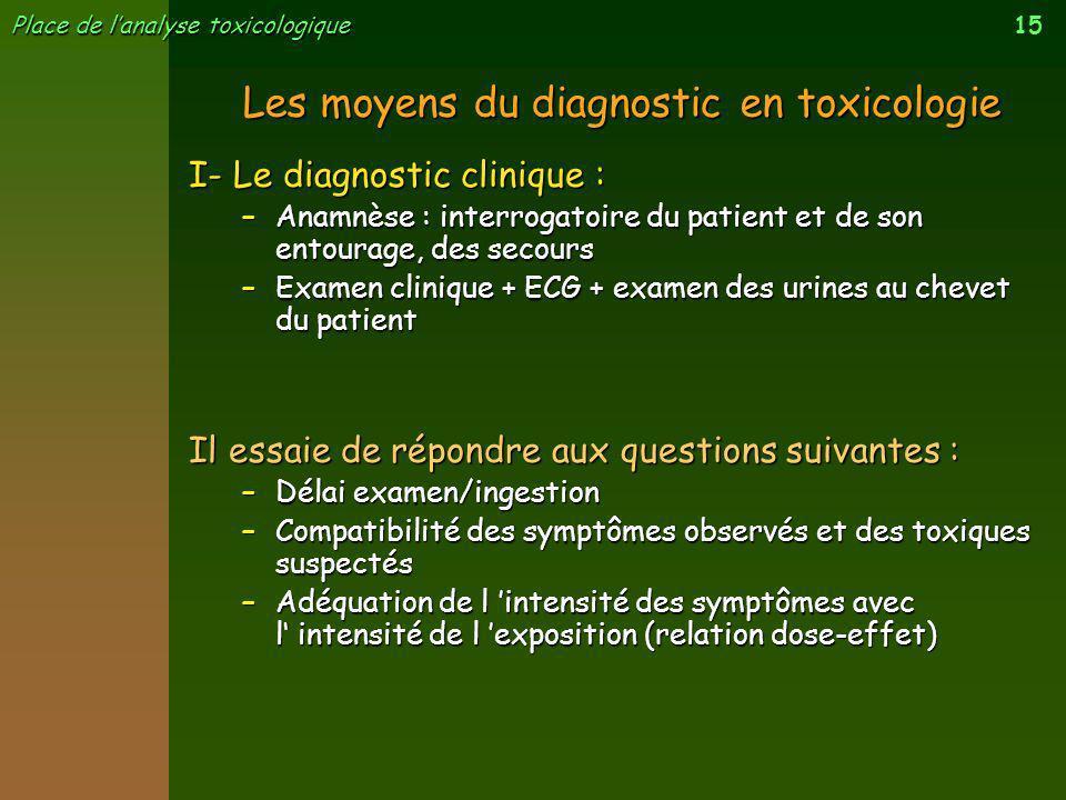 15 Place de lanalyse toxicologique Les moyens du diagnostic en toxicologie I- Le diagnostic clinique : –Anamnèse : interrogatoire du patient et de son