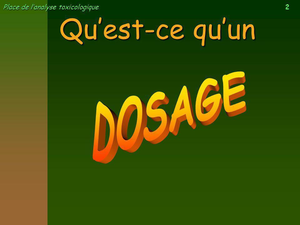 2 Place de lanalyse toxicologique Quest-ce quun