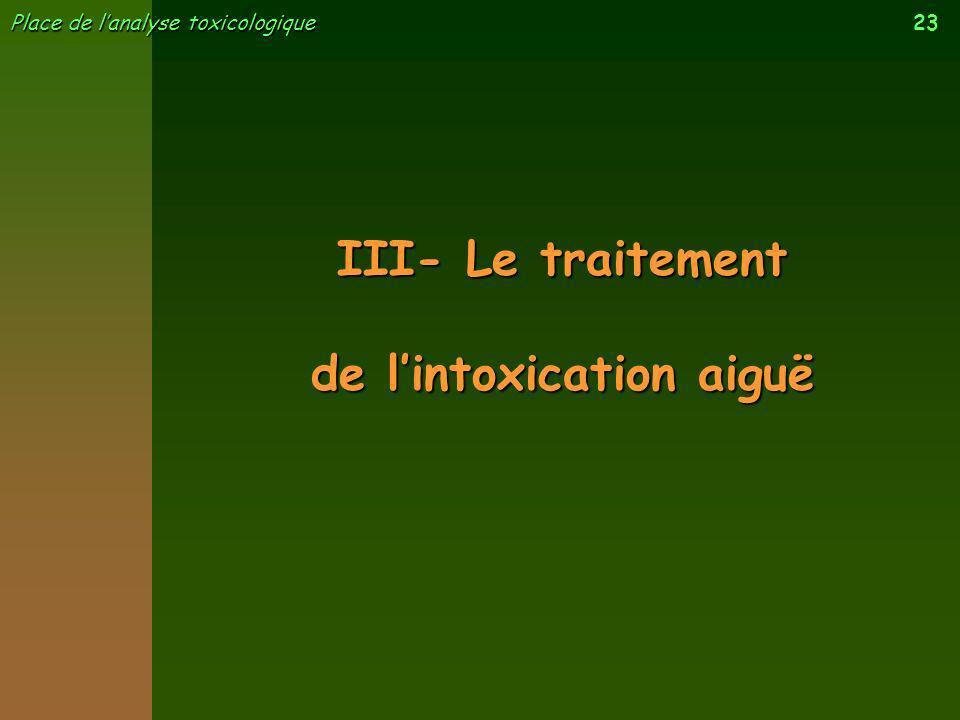 23 Place de lanalyse toxicologique III- Le traitement de lintoxication aiguë