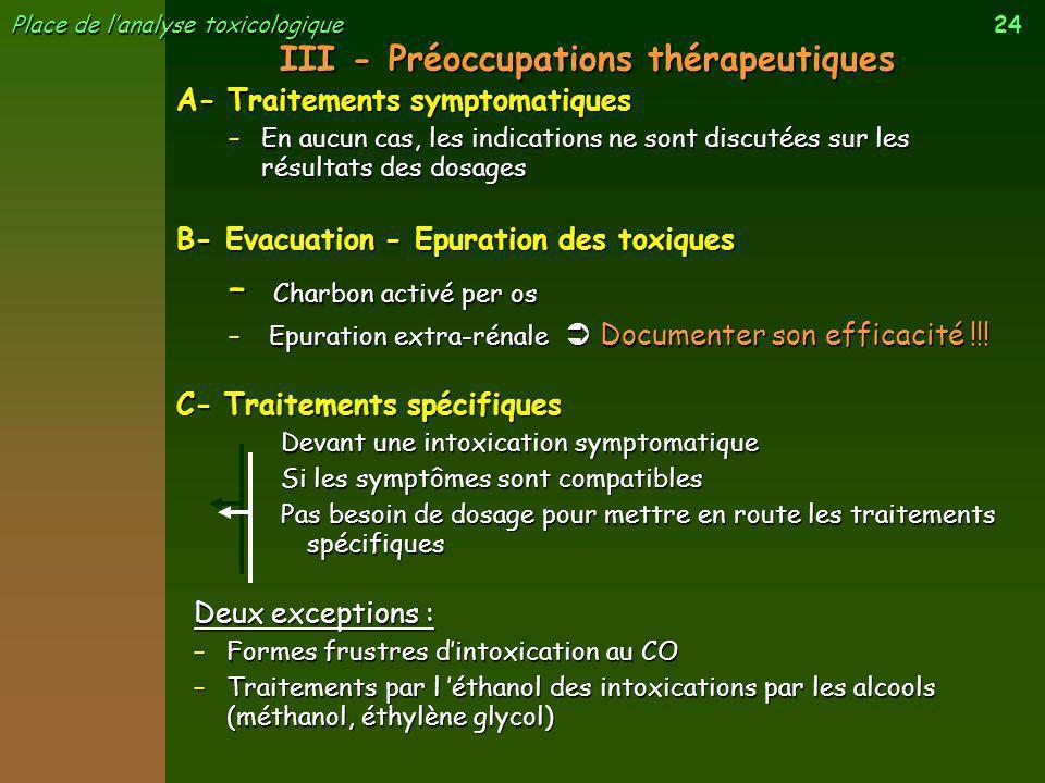 24 Place de lanalyse toxicologique III - Préoccupations thérapeutiques C- Traitements spécifiques Devant une intoxication symptomatique Si les symptôm