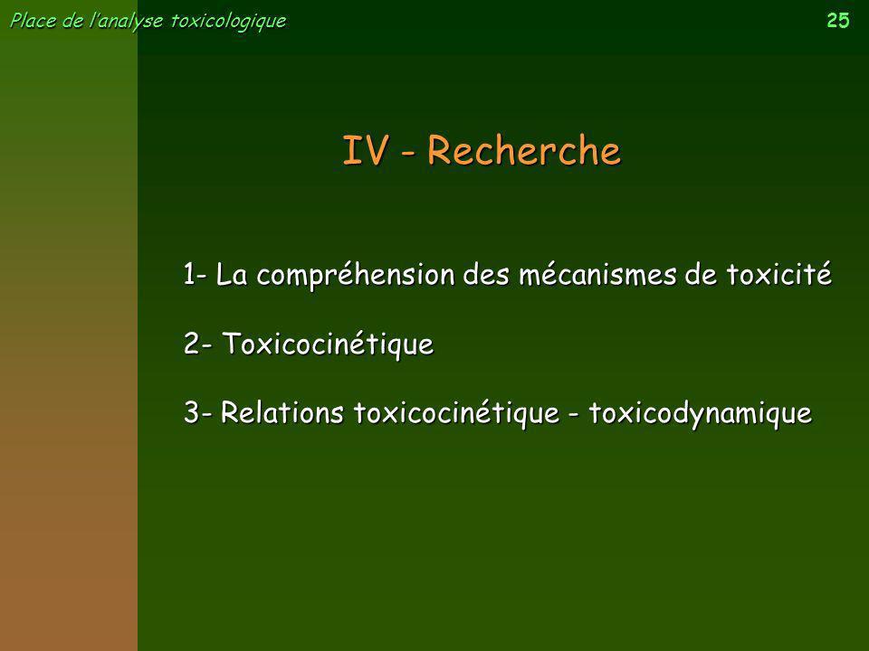 25 Place de lanalyse toxicologique 1- La compréhension des mécanismes de toxicité 2- Toxicocinétique 3- Relations toxicocinétique - toxicodynamique IV