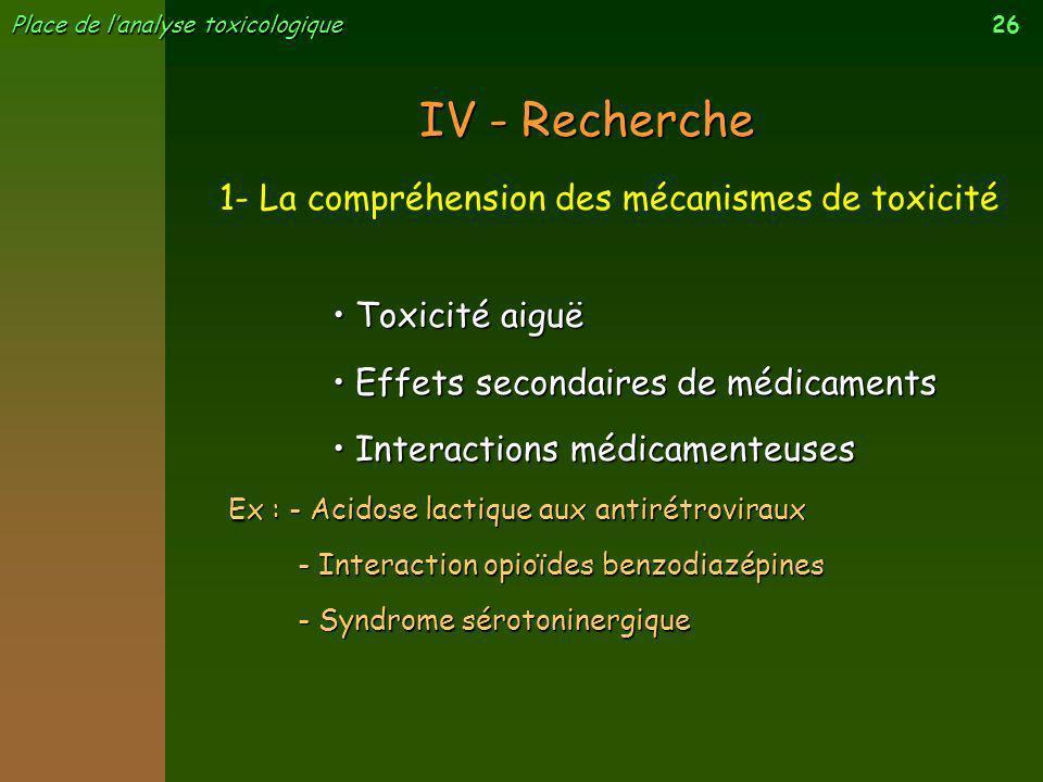 26 Place de lanalyse toxicologique 1- La compréhension des mécanismes de toxicité IV - Recherche Toxicité aiguë Toxicité aiguë Effets secondaires de m
