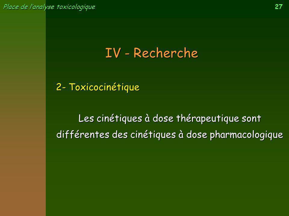 27 Place de lanalyse toxicologique 2- Toxicocinétique IV - Recherche Les cinétiques à dose thérapeutique sont différentes des cinétiques à dose pharma