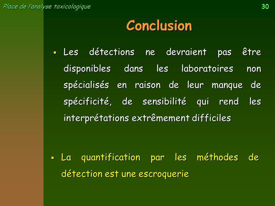 30 Place de lanalyse toxicologique ConclusionConclusion Les détections ne devraient pas être disponibles dans les laboratoires non spécialisés en rais