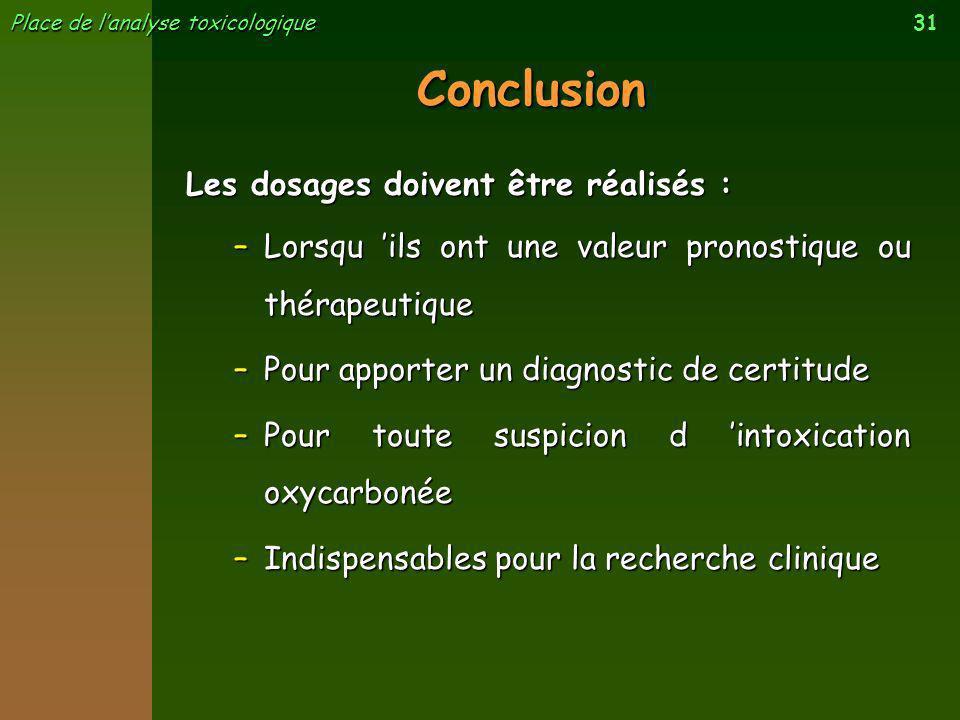 31 Place de lanalyse toxicologique ConclusionConclusion –Lorsqu ils ont une valeur pronostique ou thérapeutique –Pour apporter un diagnostic de certit