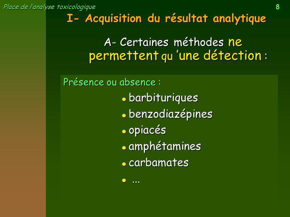 8 Place de lanalyse toxicologique Présence ou absence : barbituriques barbituriques benzodiazépines benzodiazépines opiacés opiacés amphétamines amphé