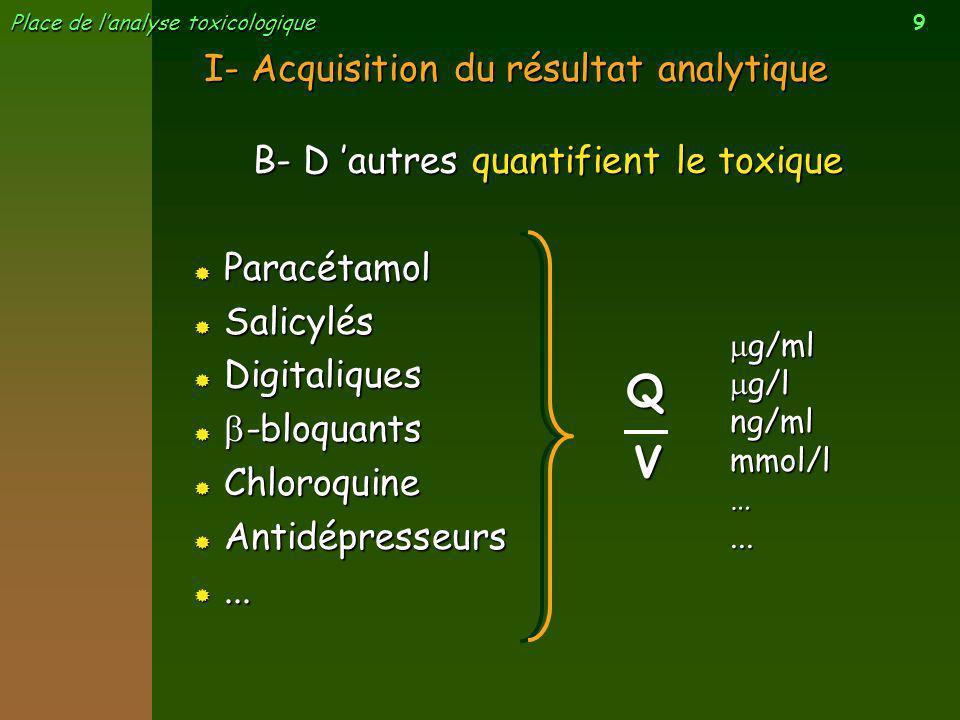 9 Place de lanalyse toxicologique B- D autres quantifient le toxique Paracétamol Paracétamol Salicylés Salicylés Digitaliques Digitaliques -bloquants