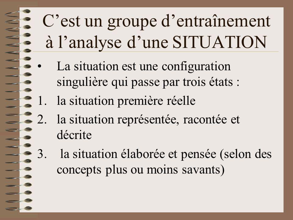 Cest un groupe dentraînement à lanalyse dune SITUATION La situation est une configuration singulière qui passe par trois états : 1.la situation première réelle 2.la situation représentée, racontée et décrite 3.