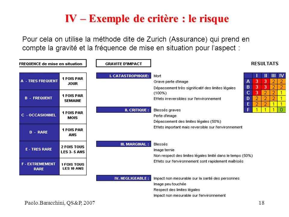 Paolo.Baracchini, QS&P, 200718 IV – Exemple de critère : le risque Pour cela on utilise la méthode dite de Zurich (Assurance) qui prend en compte la gravité et la fréquence de mise en situation pour laspect :