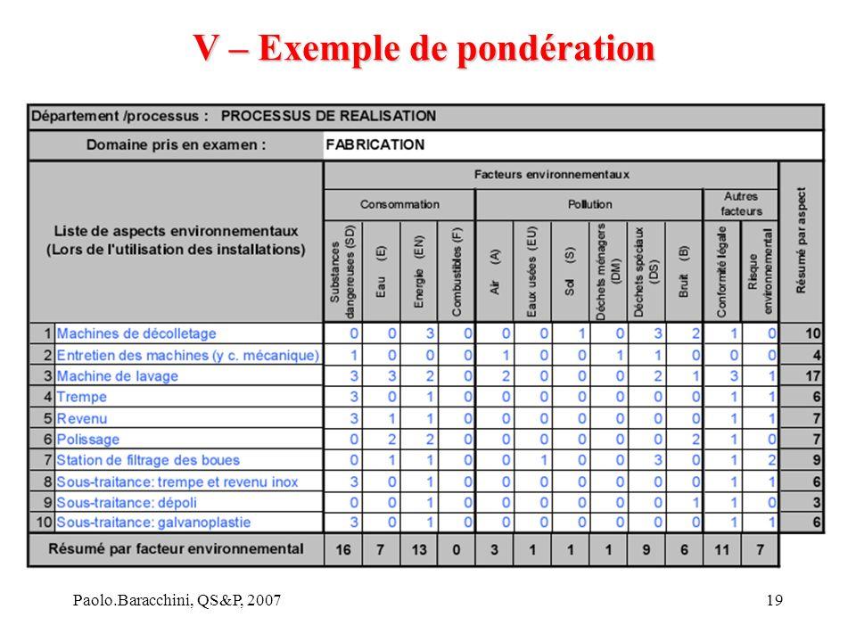 Paolo.Baracchini, QS&P, 200719 V – Exemple de pondération