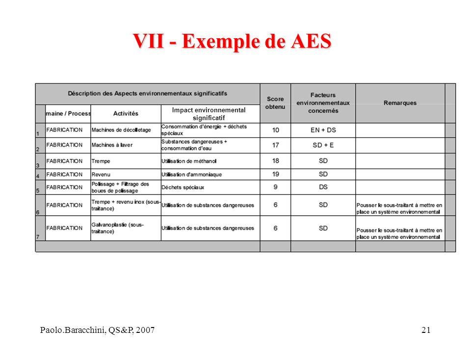 Paolo.Baracchini, QS&P, 200721 VII - Exemple de AES Impact environnemental significatif