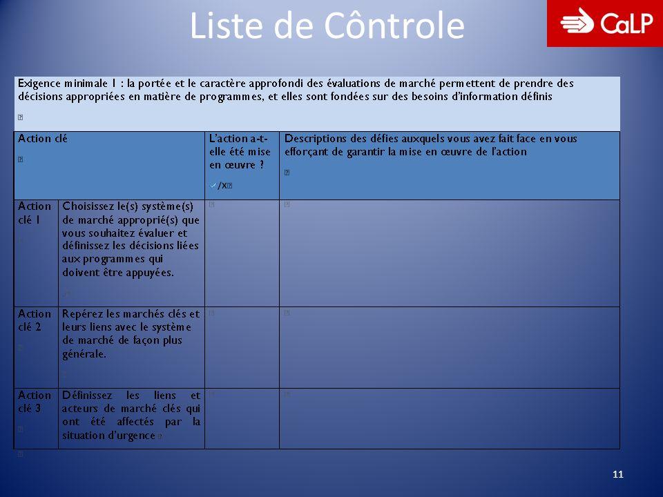 Liste de Côntrole 11