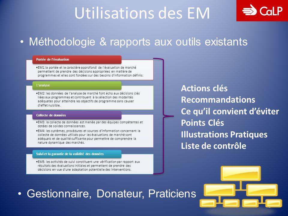 Utilisations des EM 3 EM1:la portée et le caractère approfondi de lévaluation de marché permettent de prendre des décisions appropriées en matière de programmes et elles sont fondées sur des besoins dinformation définis.